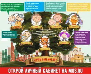 Специальный раздел о коронавирусе появился на mos.ru