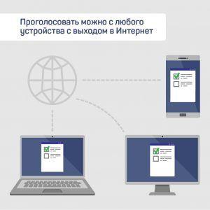 Москвичи смогут проголосовать за поправки в Конституцию РФ дистанционно